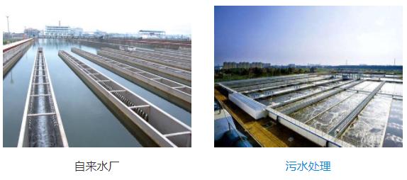 自来水、污水处理配电系统解决方案