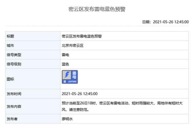 雷电+大风!北京多区发布雷电蓝色预警和大风蓝色预警插图2