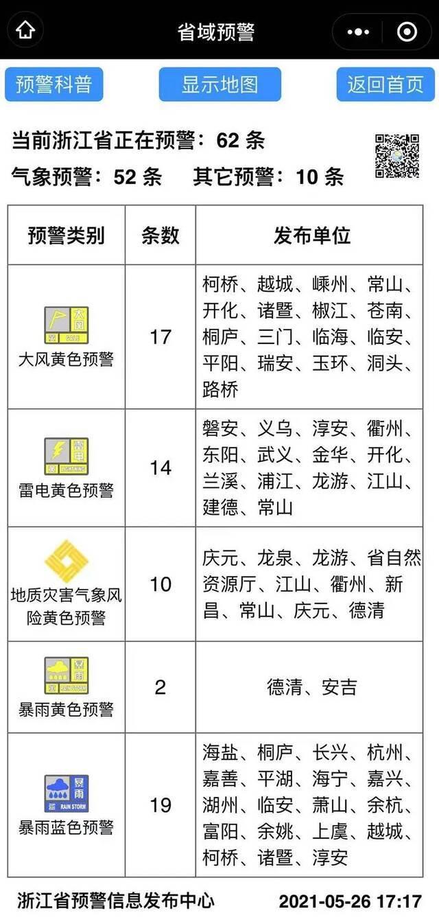 """""""又双叒""""来!浙江再迎强降雨、强对流,好天气几时到?插图10"""