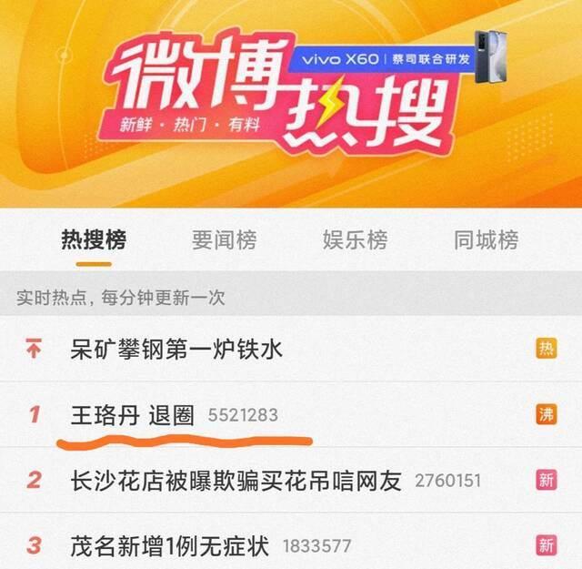 """红星新闻:王珞丹""""退圈""""?热度有了,口碑没了插图2"""