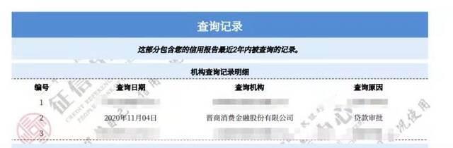晋商消金再曝未经同意查个人征信事件 投诉人:未授权无借贷关系插图