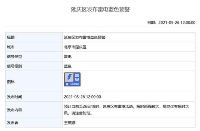 雷电+大风!北京多区发布雷电蓝色预警和大风蓝色预警插图12