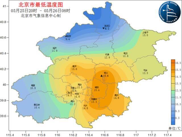 未来三天北京多冷空气活动,短时阵风风力较大,外出注意做好防风措施插图2
