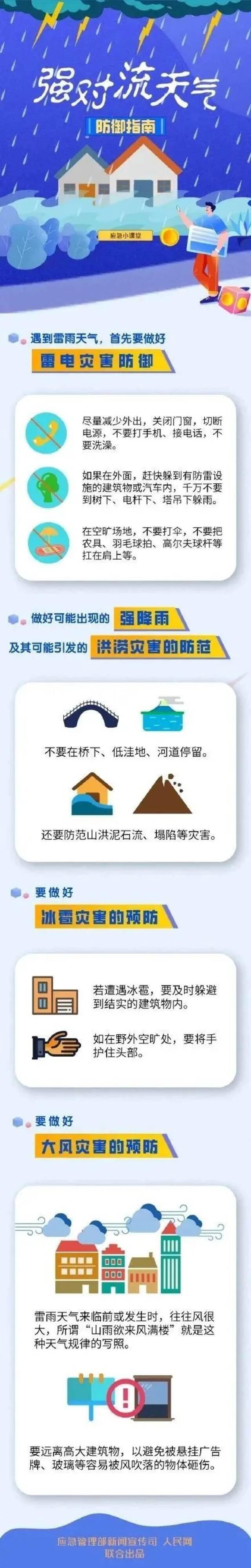 """""""又双叒""""来!浙江再迎强降雨、强对流,好天气几时到?插图22"""