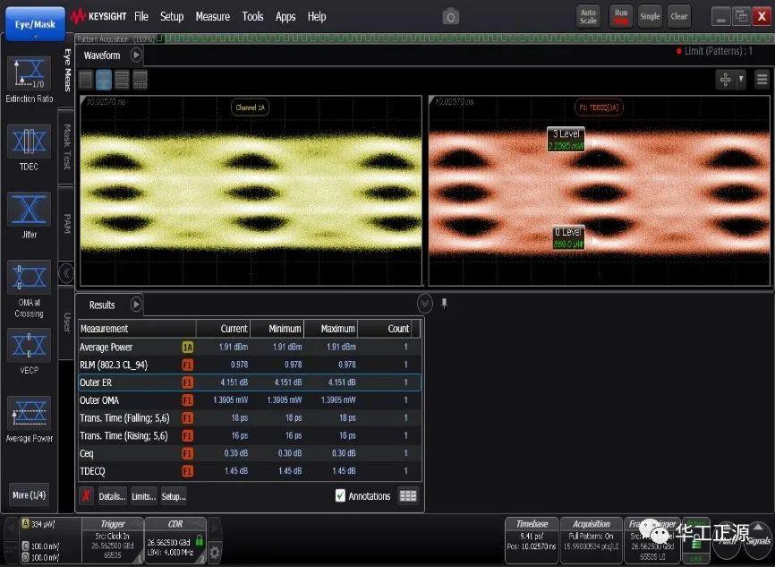 华工正源推出应用于无线网络50G SFP56 FR/LR光模块