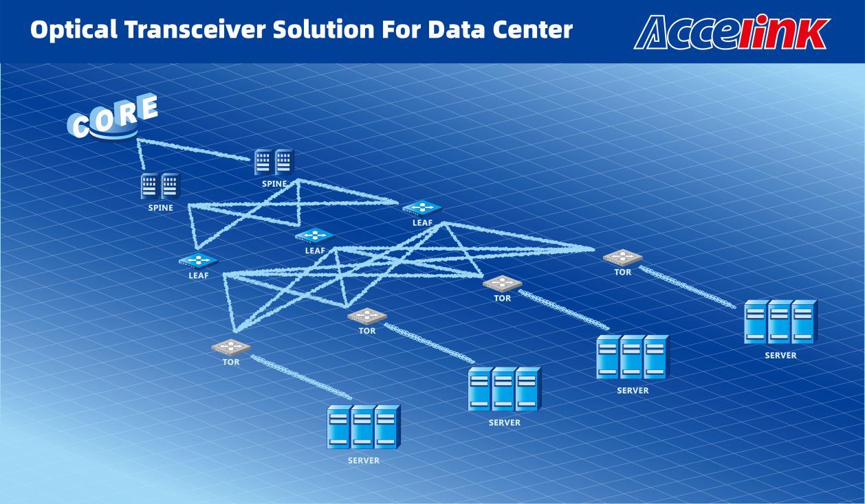 光迅科技推出400G FR4 BIDI光模块 降低数据中心光纤布线成本