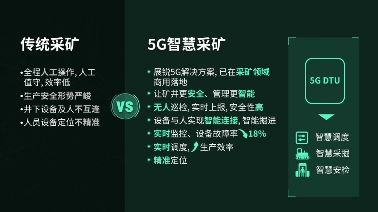智慧矿山发展简析:5G价值可逾千金
